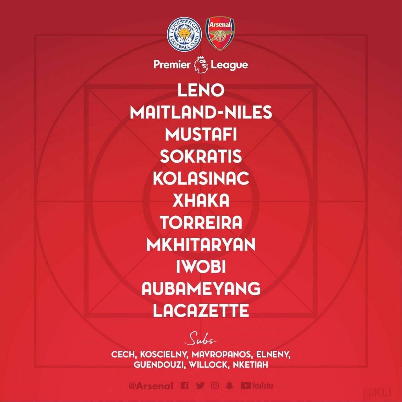 Line Up Skuad Arsenal